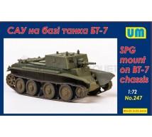Um - BT-7