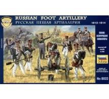Zvezda - artillerie russe 1812