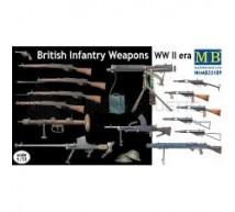 Master Box - WWII British weapons