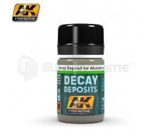 Ak interactive - Decay deposits