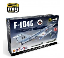 Mig products - F-104G Export