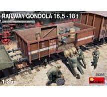 Miniart - Railway Gondola 16,5/18t & soldiers