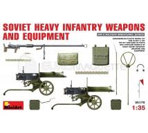 Miniart - Soviet weapons WWII