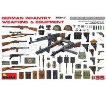 Miniart - German equipment & weapons WWII
