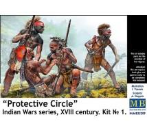 Master box - Indian protective circle