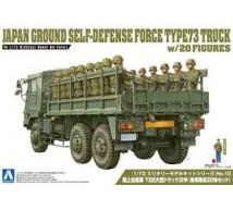 Aoshima - JGSDF Type 73 truck & 20 soldiers