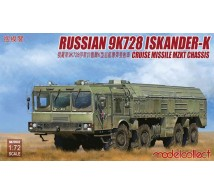 Model collect - 9K728 Iskander K
