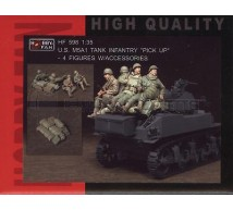 Hobby fan - US Team on tank WWII