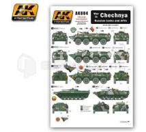 Ak interactive - Chechnya war vehicules