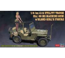Hasegawa - Jeep & Cal 50 and girl