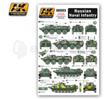 Ak interactive - Russian naval infantry vehicules