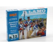 Imex - Mexicains Alamo
