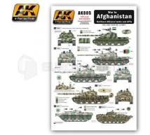 Ak interactive - Afghanistan war Tanks