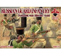 Red box - Russian Guard infantry 1804/1807